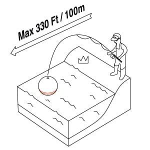 Забросьте в нужное место и подтяните, чтобы сканировать водоем