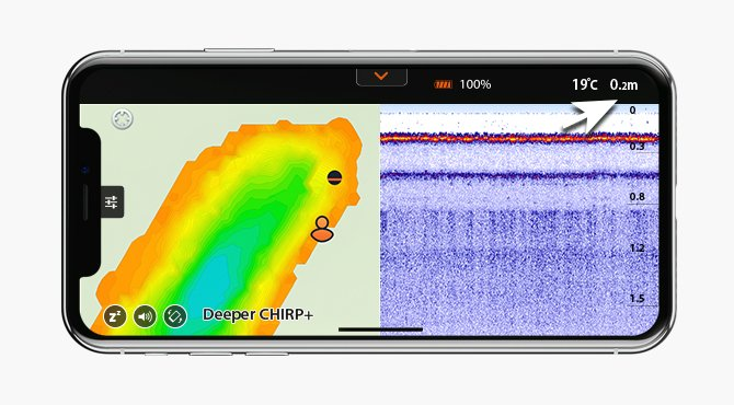 Minder verstoringen en ruis op de sonar