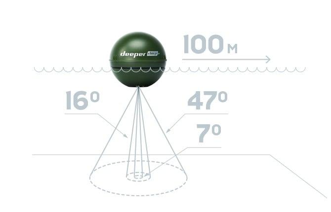 Универсальность использования: 3 частоты сканирования