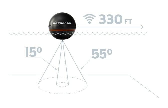 deeper scanning cone
