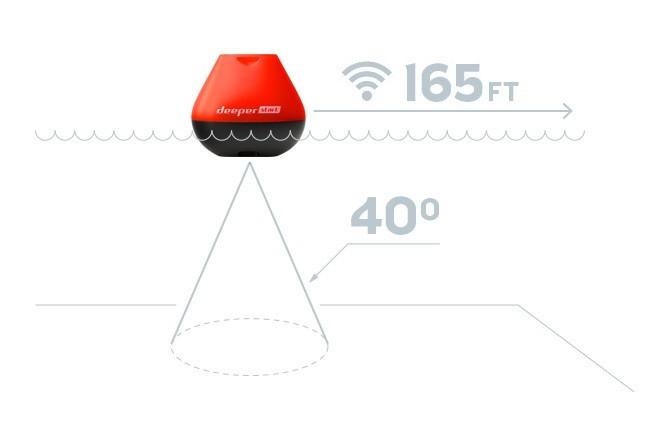 Start scanning cone
